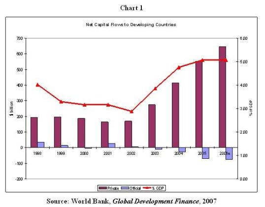 east asian financial crisis pdf